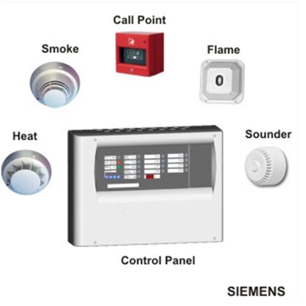 đầu báo cháy nhiệt Siemens